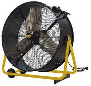 Industriele ventilators